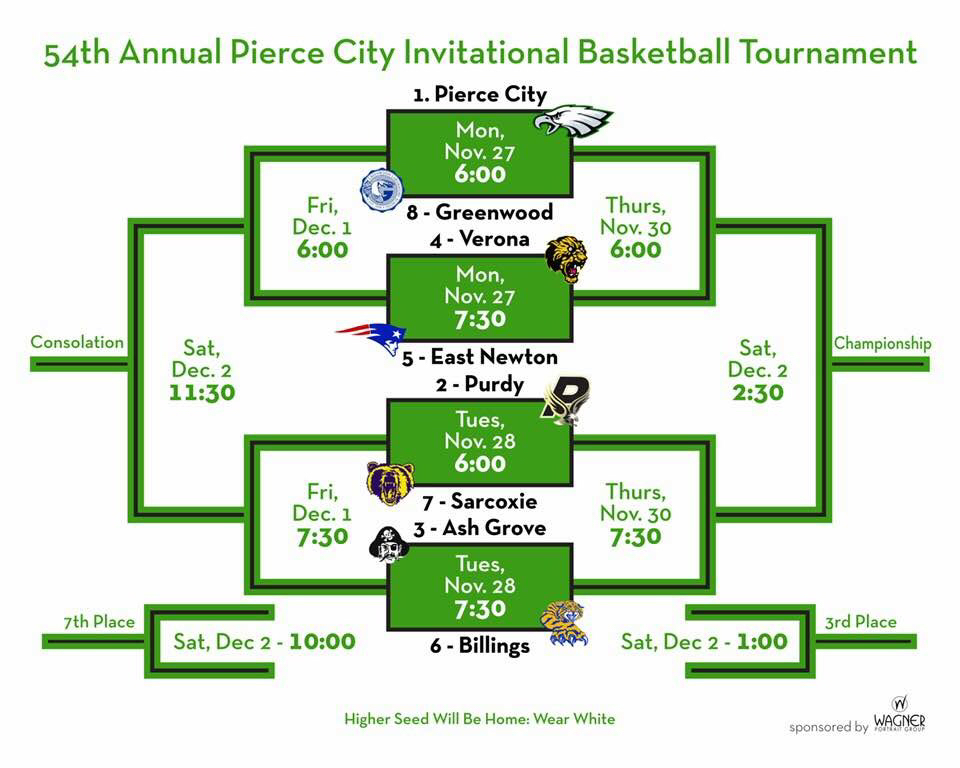 Pierce City Invitational Tournament